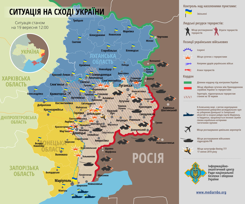 Обе стороны конфликта на Донбассе не соблюдают договоренность о неприближении друг к другу, - ОБСЕ - Цензор.НЕТ 6871