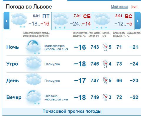 Колядникам назаметку: государство Украину наРождество заморозит до-20°