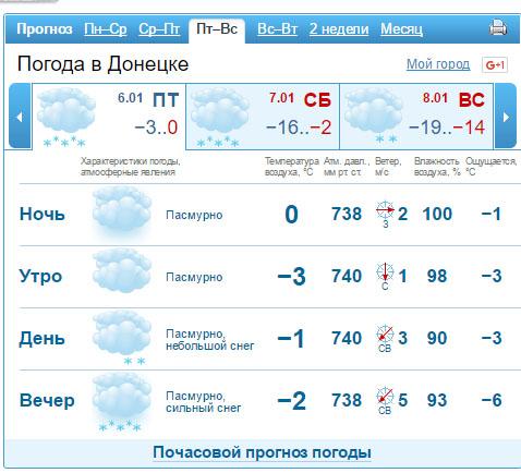 В Украинское государство наРождество придут лютые морозы