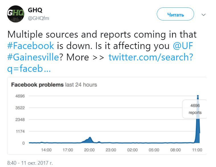 Юзеры  докладывают  осбое вработе фейсбук  и Инстаграм  повсей планете