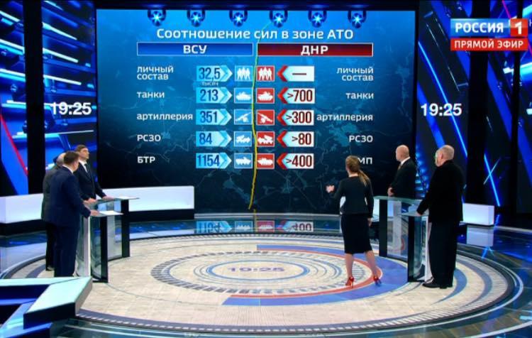 Росгвардия проводит на Донбассе контрразведывательные мероприятия. Гражданские жалуются на жестокость военных-бурятов, - ИС - Цензор.НЕТ 1642