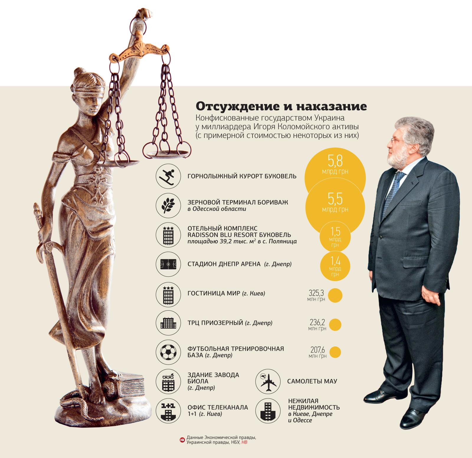 ФБР ведет расследование против Коломойского, – СМИ - Цензор.НЕТ 8216