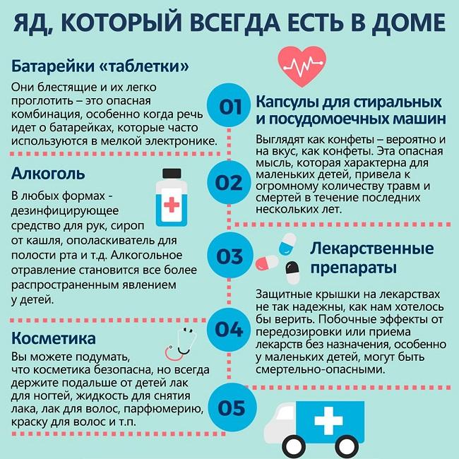 Доктор Комаровский рассказал, какие вещи следует немедленно спрятать от детей