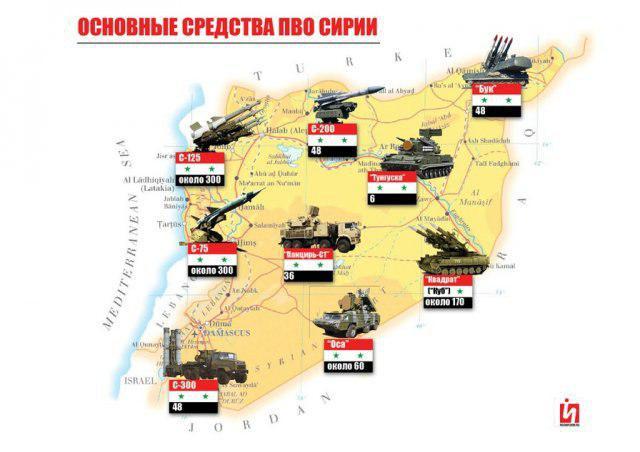 7f9f0b328f52c66f113620711fdc41c4 Израиль нанес удар баллистическими ракетами по Сирии.