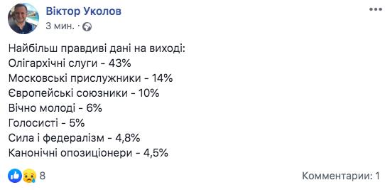 До 16:00 проголосували понад 35% українців, - ЦВК - Цензор.НЕТ 8471