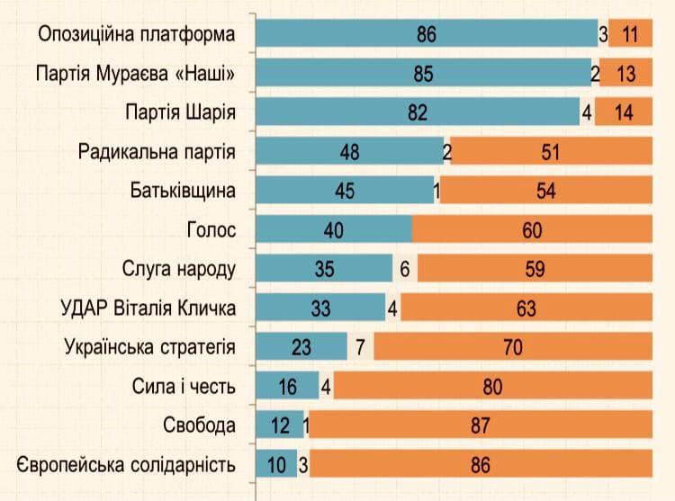 """Украинцы ответили Путину на тезис о """"едином народе"""" - результаты соцопроса 2"""