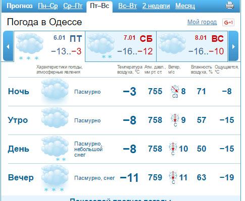 3января вгосударстве Украина мороз инебольшой снег