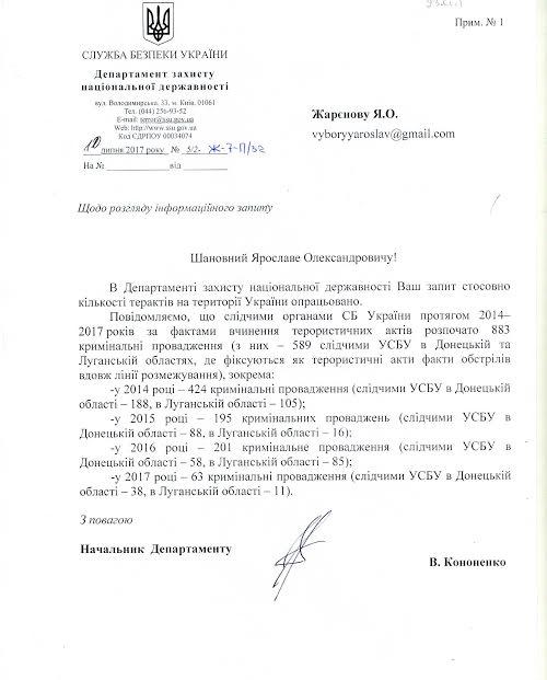 СБУ обнародовала данные отерактах вгосударстве Украина с2014 года