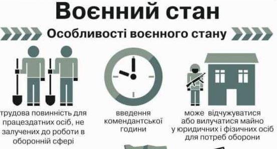 Если Украина перейдет на военное положение: к чему готовиться украинцам и что нужно знать – фото и видео
