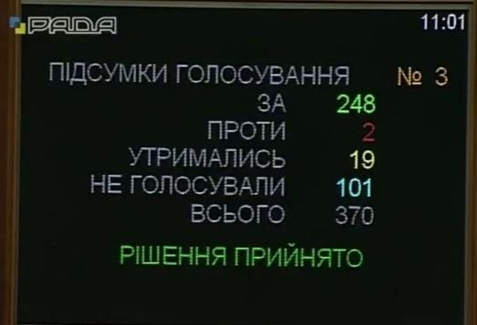 Верховная Рада приняла важный закон для вузов Луганской и Донецкой областей
