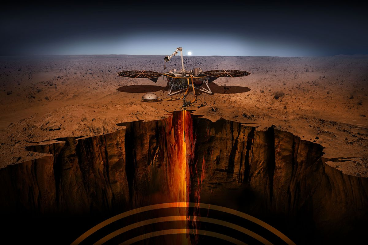 сша, NASA, Mars InSight, Элизий, посадка