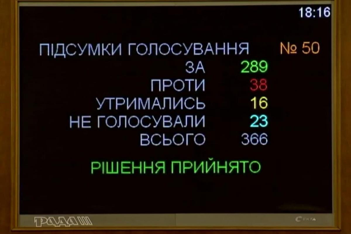 Бюджет-2021 принят: Пенсионному фонду выплаты урезали, а МВД и Генпрокуратуре повысили