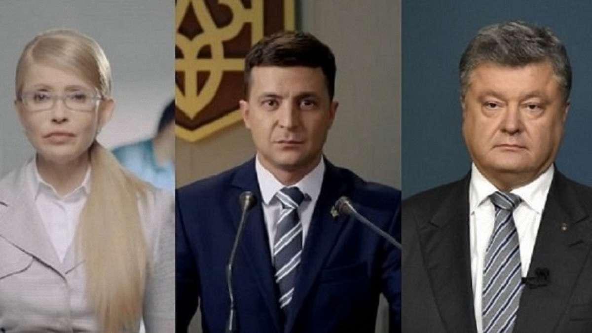 Украина, Порошенко, Рейтинг, Зеленский, Опрос, Медведчук.
