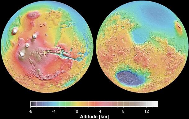 Марс, ученые, швейцарские астрофизики, астероид, исследования планеты