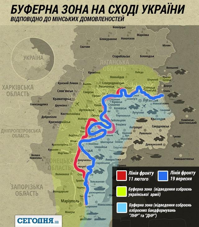 Куда стороны конфликта в Донбассе отведут артиллерию и танки: Карта буферной зоны