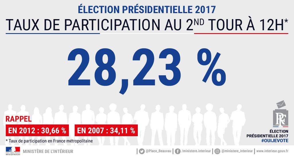 франция, выборы, политика, макрон, ле пен, россия, путин