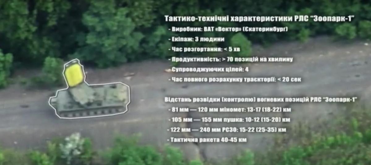 Зоопарк-1, ВСУ, армия, террористы, Донецк, выстрел, обстрелы Азов