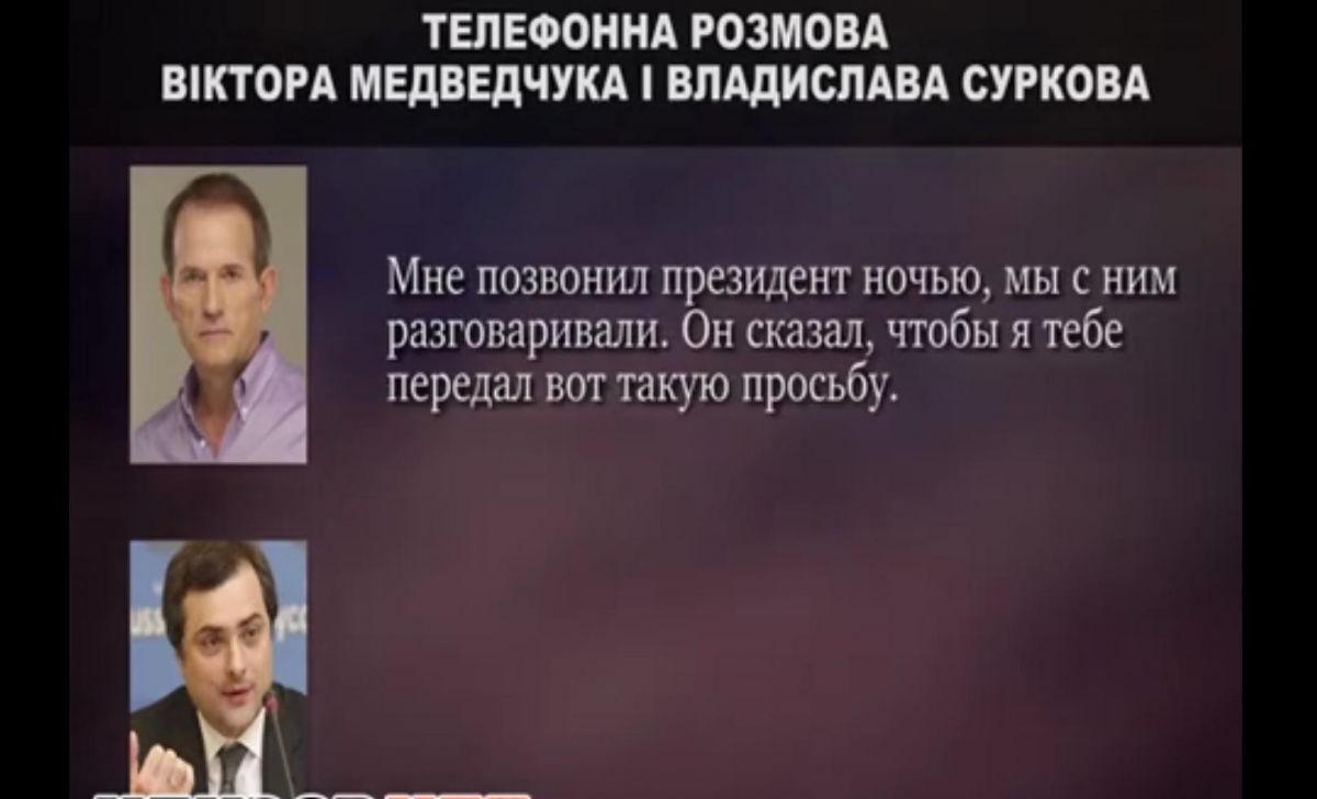 В Сеть слили телефонный разговор Медведчука и Суркова – вскрылись планы Кремля по Украине