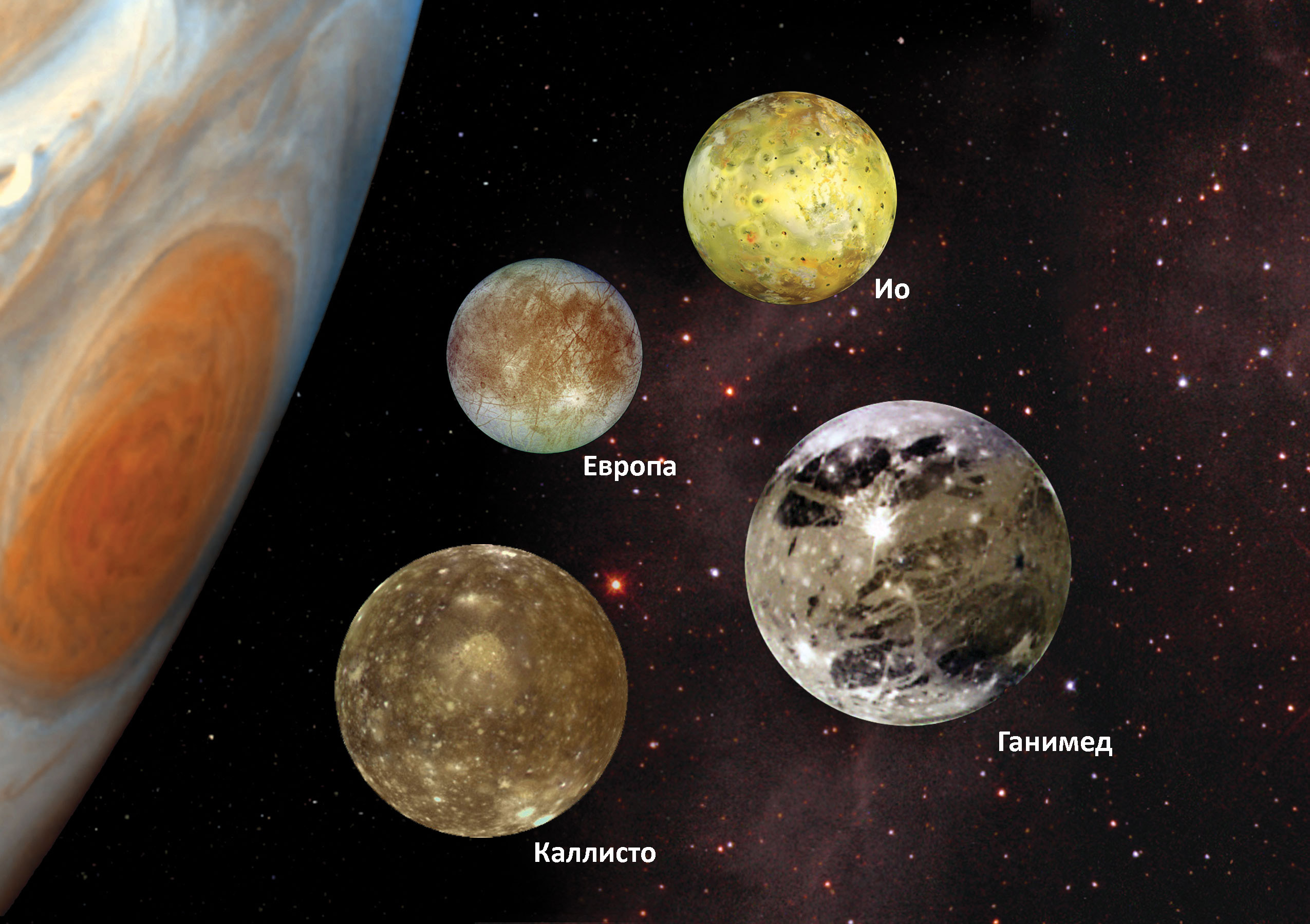 four moons galileo discovered - HD 2550×1800