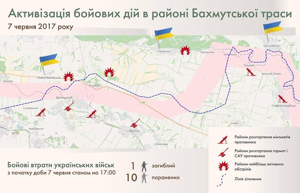 Бои за Желобок: ВСУ заняли новые рубежи на Славяносербском выступе - Бутусов рассказал подробности