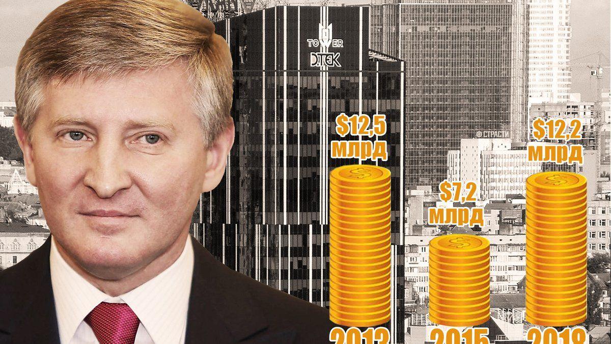 """""""2 млрд для сына олигарха"""", - Лещенко рассказал, что приобрел Ахметов на """"деньги Укразализныци"""""""