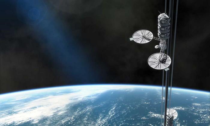 Космос, общество, наука, происшествие, лифт, Библия, астрономия
