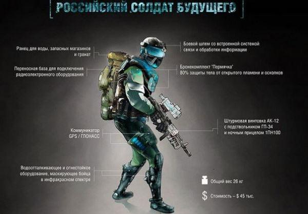 """""""Российский солдат будущего"""", представленный Рогозиным, оказался плагиатом американской компьютерной игры: соцсети разразились насмешками"""