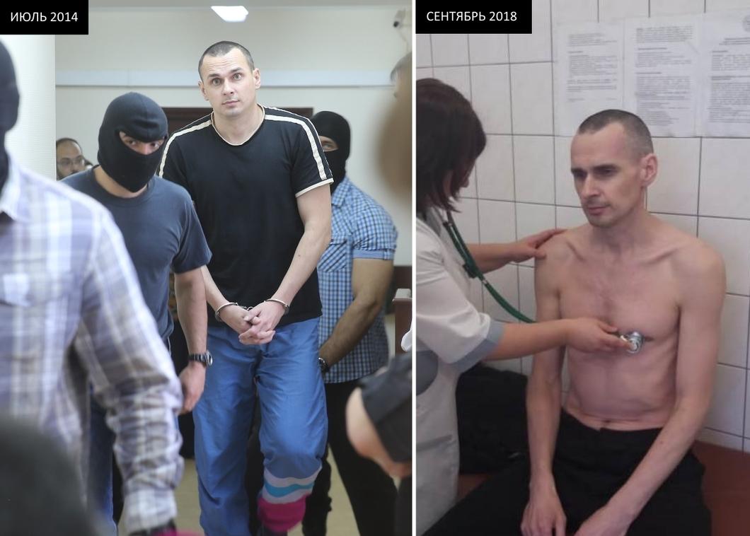 Россия, политика, путин, режим, сенцов, тюрьма, украина