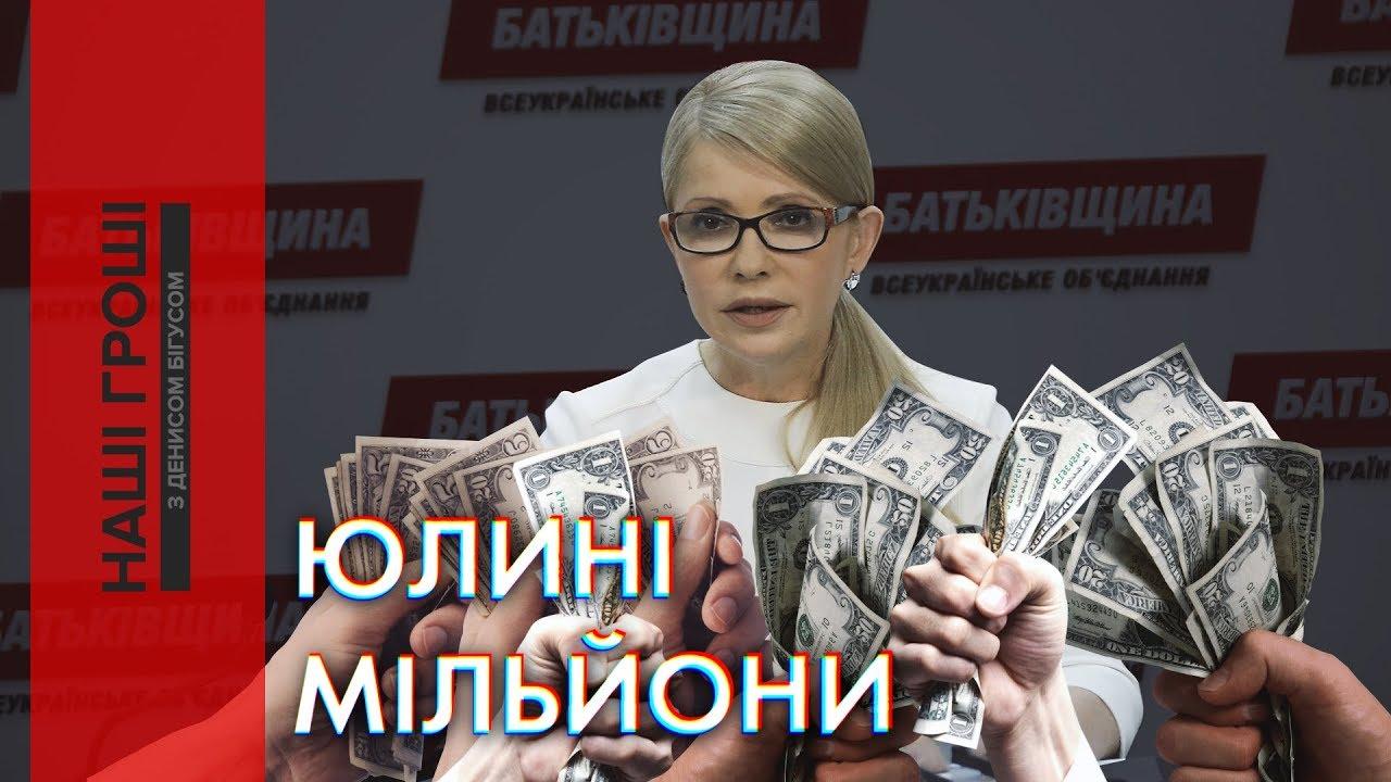 Украина, Тимошенко, Коррупция, Партия, Батькивщина, Доноры, Журналисты, Расследование.