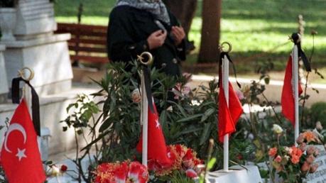 Турция,теракт, курды, Рабочая партия Курдистана,  новости мира, новости Турции, терроризм