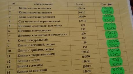 """""""Манка по 200 рублей за тарелку, яичница – 120 рублей. С такой дороговизной Крым долго будет… отдыхать от туристов"""": цены на оккупированном полуострове потрясли"""
