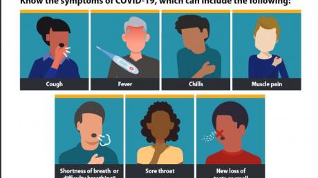 Коронавирус, COVID-19, Ученые, SARS-CoV-2, Симптомы