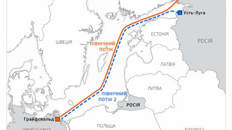 """Польша выписала рекордные штрафы за """"Северный поток-2"""" – детали"""