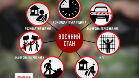 Ограничение передвижения во время военного положения: появились разъяснения о комендантском часе в Украине