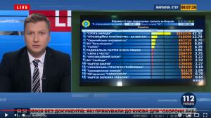 Украина, политика, выборы, рада, партия, результаты