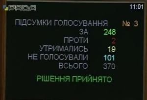вузы, донбасс, верховная рада, выпускники, госзаказ, образование, закон, новости украины