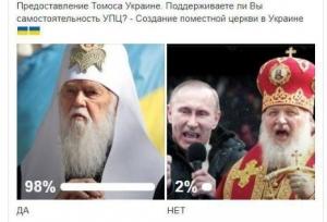 опрос по томосу, томос для украины, соцопрос, церковь, упц, религия, смотреть результаты, неожиданный результат, украинская церковь