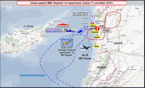Сирия, Россия, армия, самолет, сбит, Асад, Ил-20, Израиль