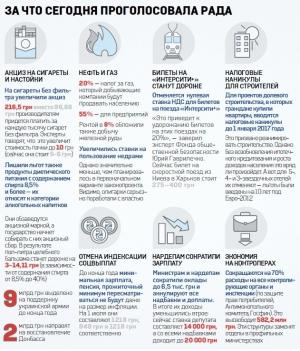 инфографика, верховная рада украины, ситуация в украине
