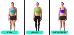 женская красота, мода и стиль, фитнес, новости, мир , Украина