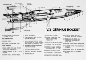 нацисты, Гитлер, полет на Луну, Антарктида, секретная база