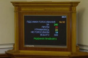 украина, бюджет, экономика, вру, рада, гройсман, порошенко