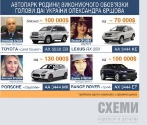 Украина, экономика, общество, гаи, коррупция