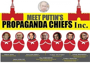 Россия, Украина, политика,санкции, телеканалы