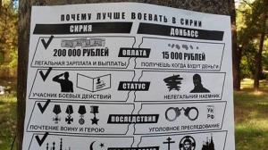 донецк, ато, днр. восток украины, происшествия, общество, сирия, война в сирии
