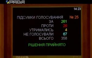 верховная рада, политика, законопроект, закон, нардепы, государственный язык, украина