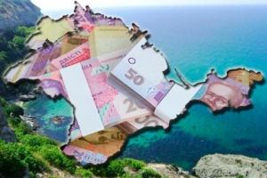 Крым, Россия, Украина, свободная экономическая зона, Госдума РФ, политика, экономика