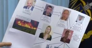 новости, Украина, дело Гандзюк, убийство, Луценко, генпрокурор, подробности, схема, Мангер, организация преступления