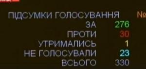 военное положение, украина, донбасс, донецк, луганск, харьков, порошенко, конфликт, азов, черное море