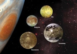 NASA, открытие, инопланетяне, НЛО, пришельцы, спутники планет, среда обитания, место пребывания